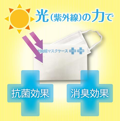 光触媒紙マスクケース002